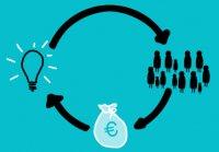 crowdfunding ikonografika
