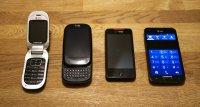 Skup telefonów
